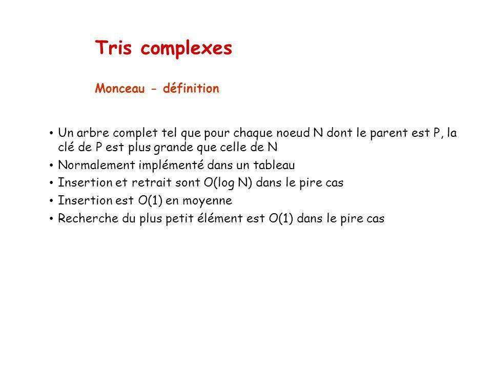 Tris complexes Monceau - définition