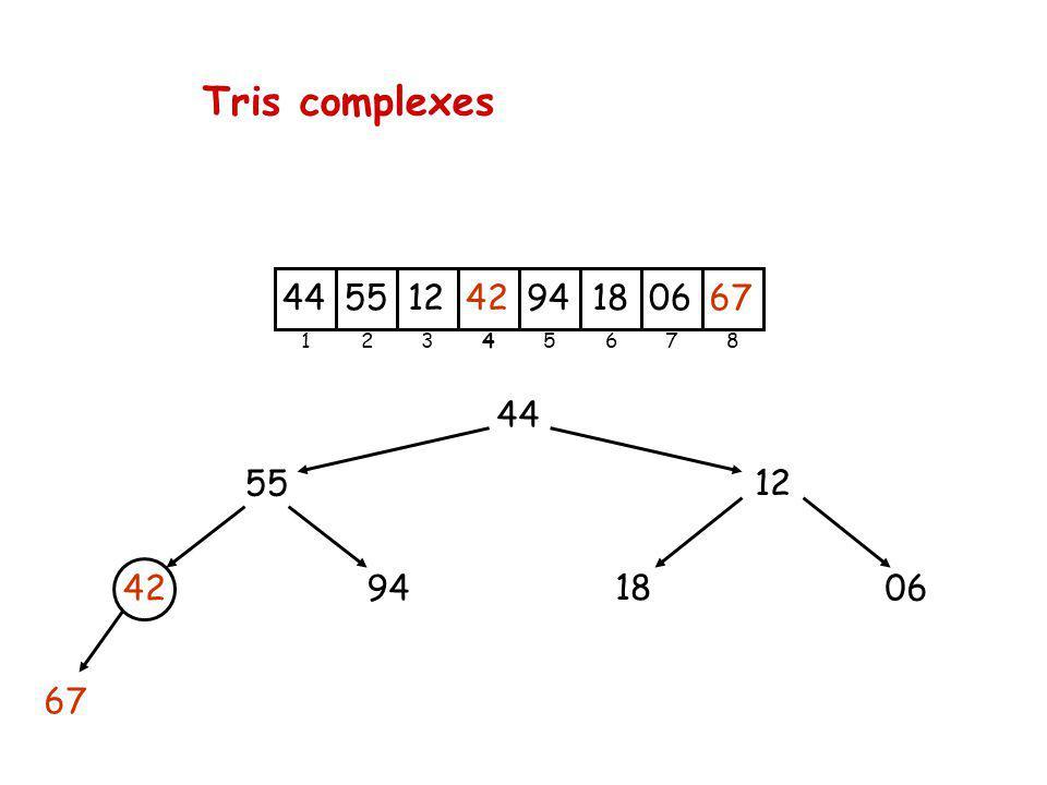 Tris complexes 44 55 94 42 67 12 18 06 2 3 4 5 6 7 8 1