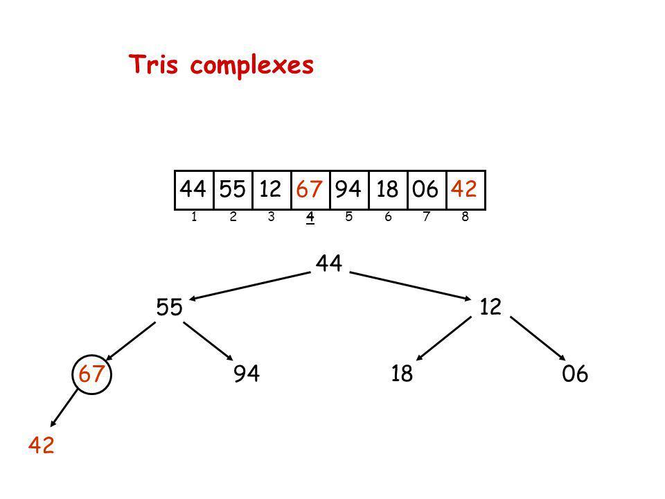 Tris complexes 44 55 94 67 42 12 18 06 2 3 4 5 6 7 8 1
