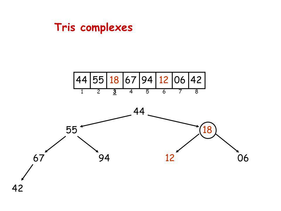 Tris complexes 44 55 94 67 42 18 12 06 2 3 4 5 6 7 8 1
