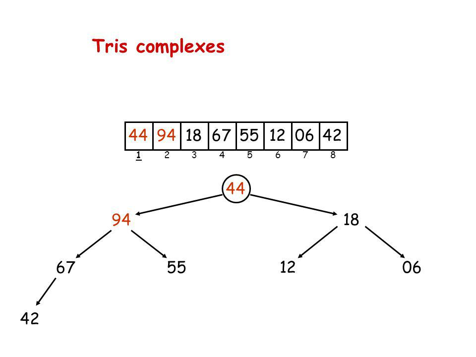 Tris complexes 44 94 55 67 42 18 12 06 2 3 4 5 6 7 8 1