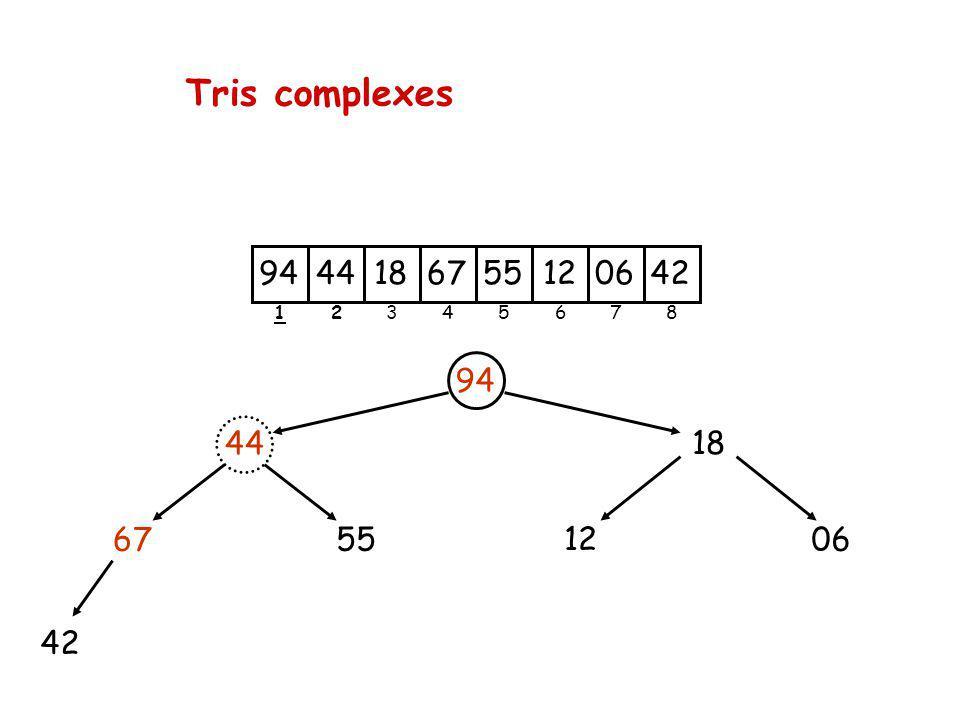 Tris complexes 94 44 55 67 42 18 12 06 2 3 4 5 6 7 8 1