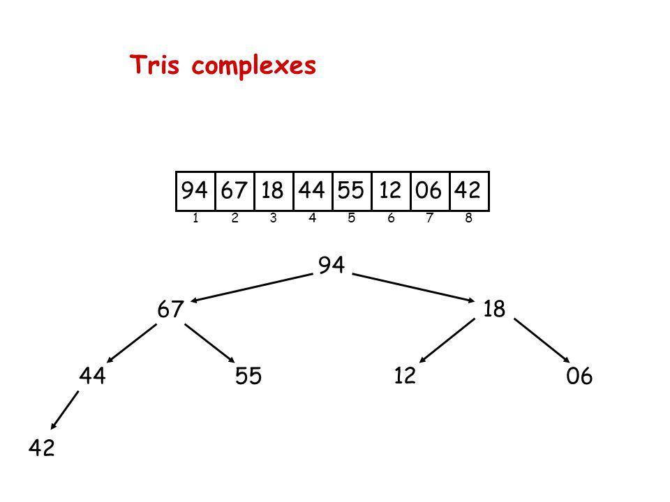 Tris complexes 94 67 55 44 42 18 12 06 2 3 4 5 6 7 8 1