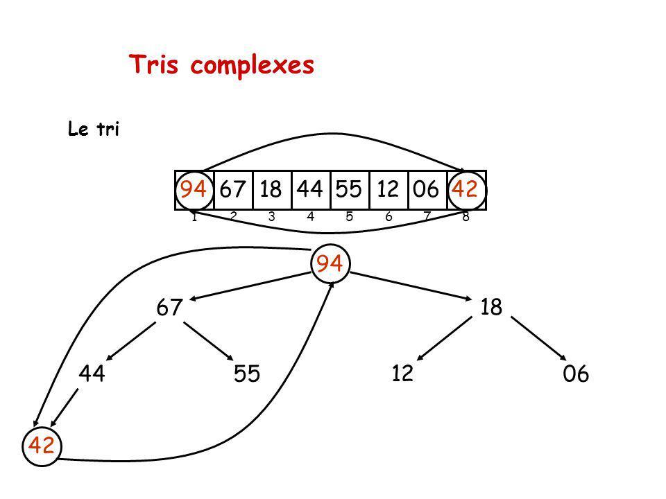 Tris complexes Le tri 94 67 55 44 42 18 12 06 2 3 4 5 6 7 8 1