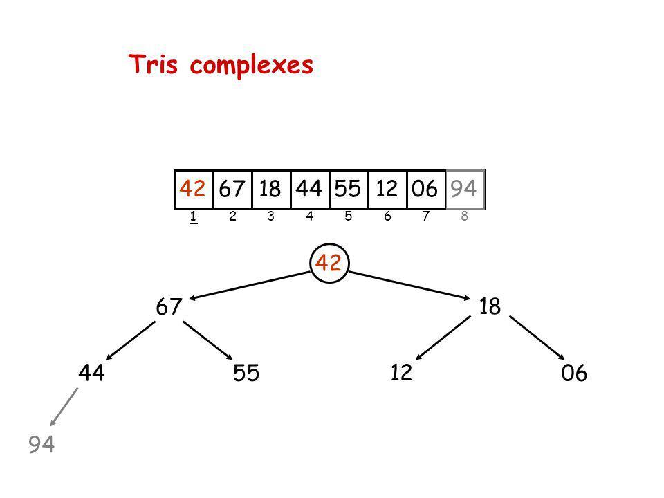 Tris complexes 42 67 55 44 94 18 12 06 2 3 4 5 6 7 8 1
