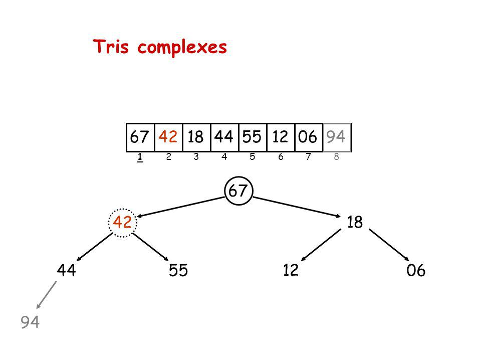 Tris complexes 67 42 55 44 94 18 12 06 2 3 4 5 6 7 8 1