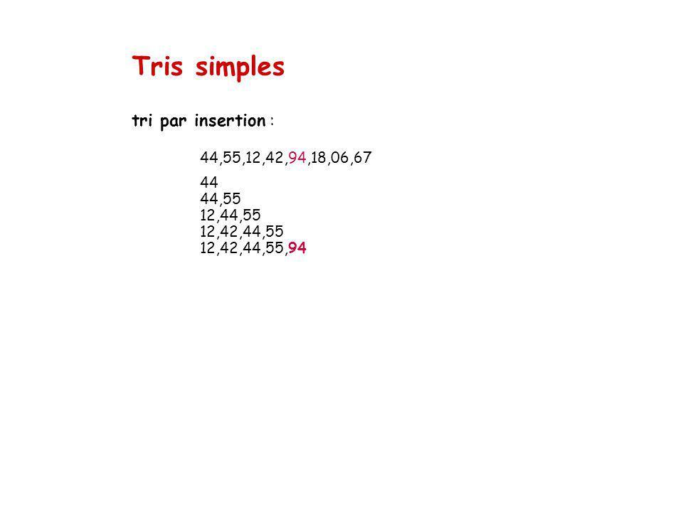 Tris simples tri par insertion : 44,55,12,42,94,18,06,67 44 44,55 12,44,55 12,42,44,55 12,42,44,55,94.