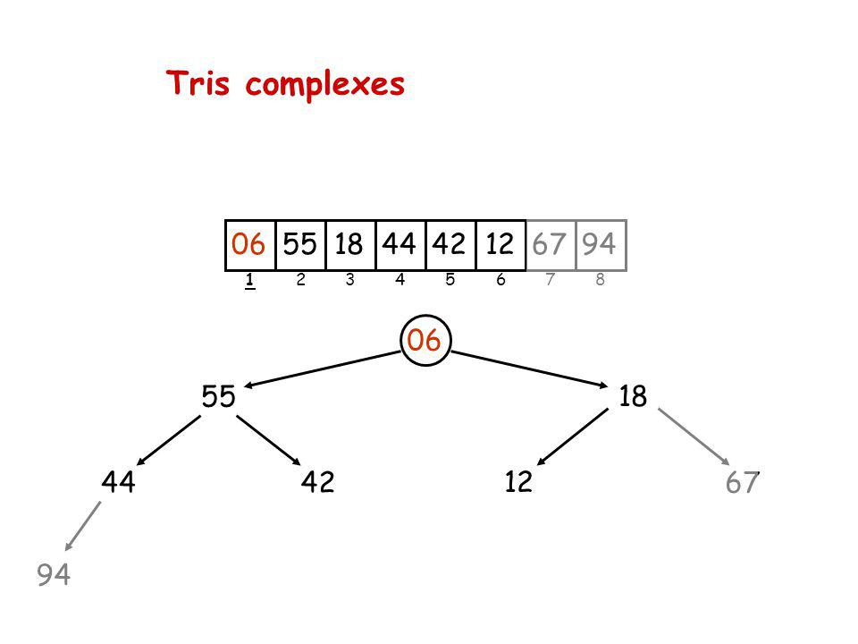 Tris complexes 06 55 42 44 94 18 12 67 2 3 4 5 6 7 8 1