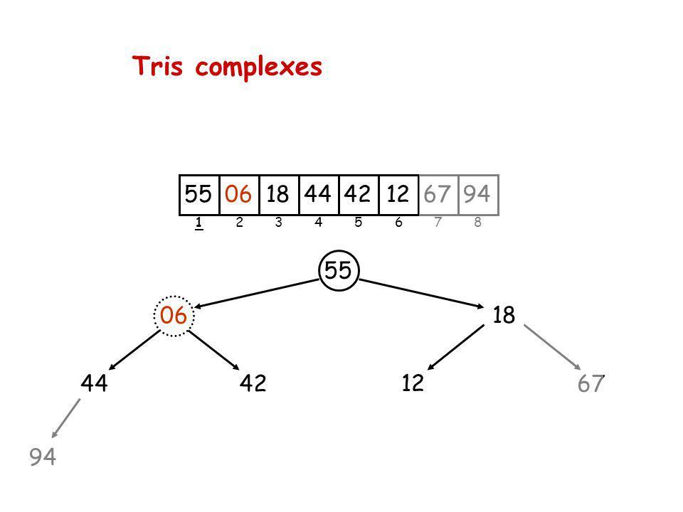 Tris complexes 55 06 42 44 94 18 12 67 2 3 4 5 6 7 8 1