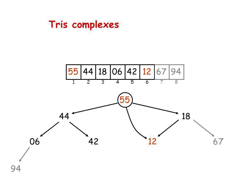 Tris complexes 55 44 42 06 94 18 12 67 2 3 4 5 6 7 8 1