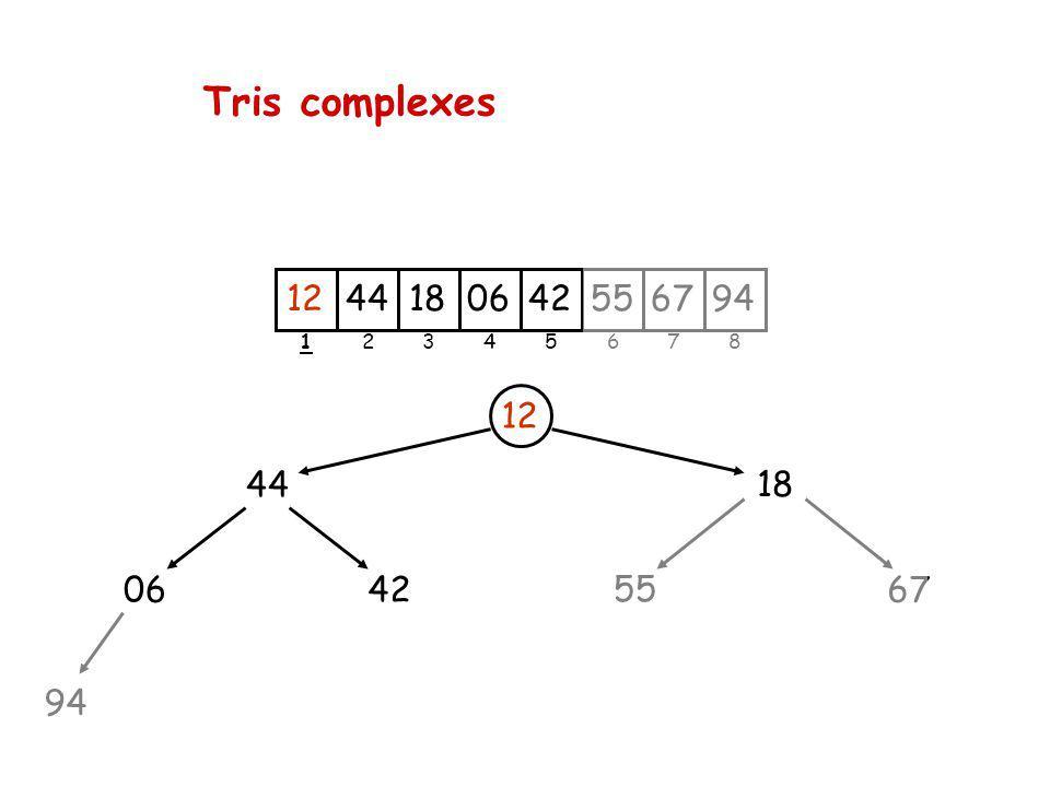 Tris complexes 12 44 42 06 94 18 55 67 2 3 4 5 6 7 8 1