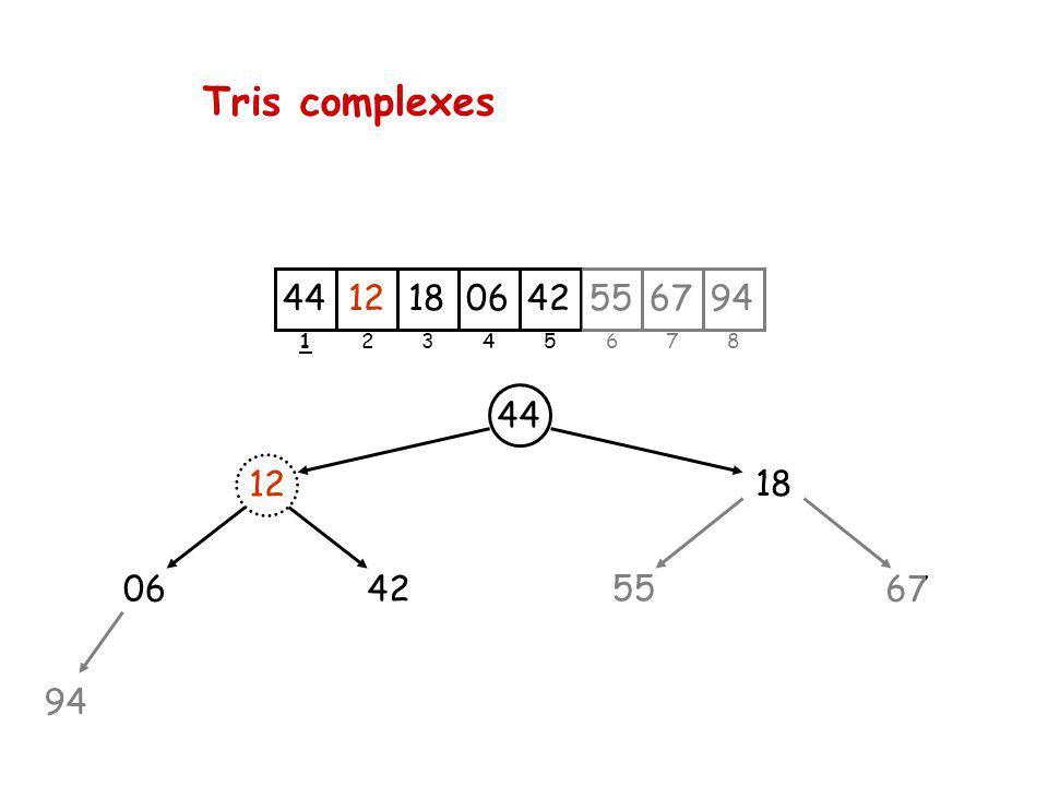 Tris complexes 44 12 42 06 94 18 55 67 2 3 4 5 6 7 8 1