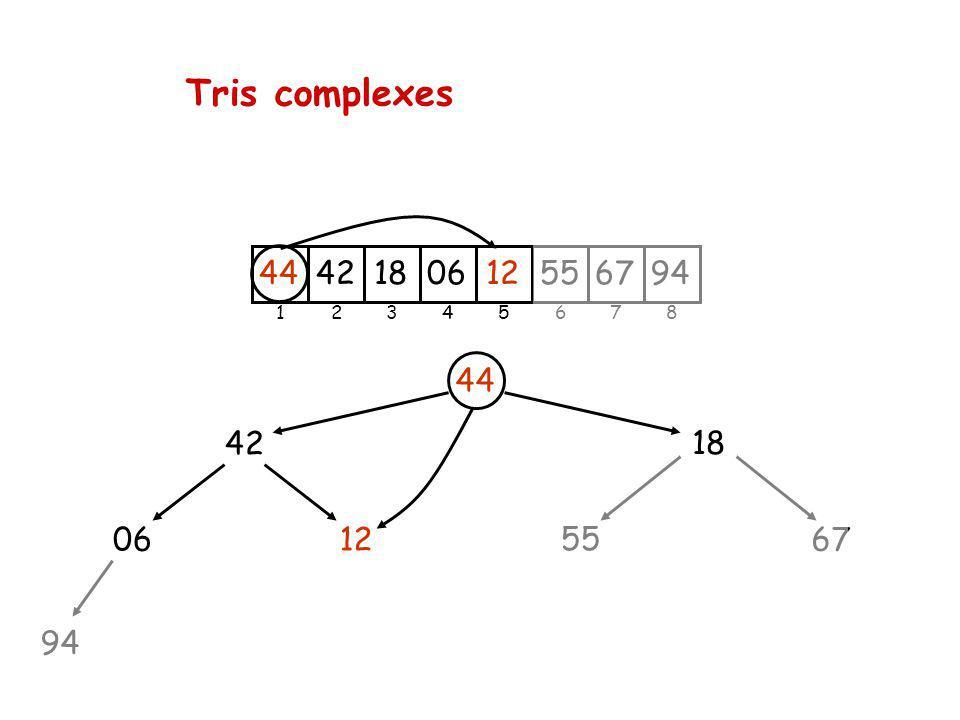 Tris complexes 44 42 12 06 94 18 55 67 2 3 4 5 6 7 8 1