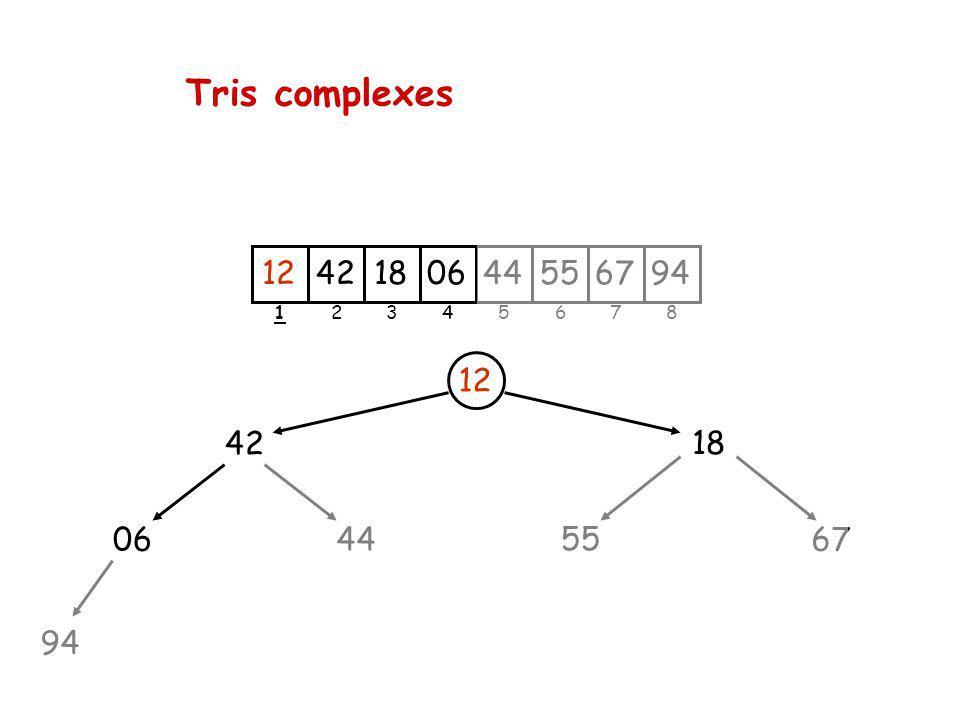 Tris complexes 12 42 44 06 94 18 55 67 2 3 4 5 6 7 8 1