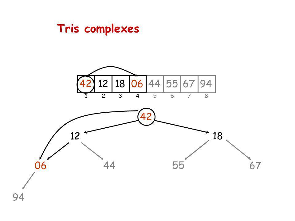 Tris complexes 42 12 44 06 94 18 55 67 2 3 4 5 6 7 8 1