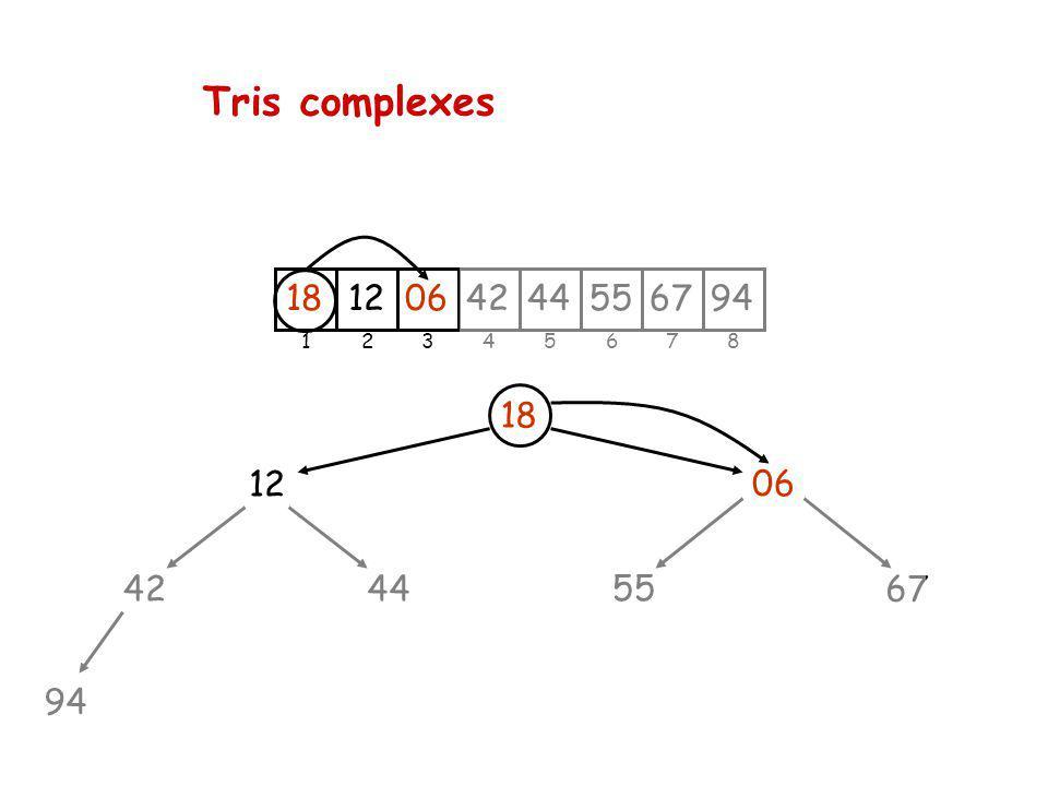 Tris complexes 18 12 44 42 94 06 55 67 2 3 4 5 6 7 8 1