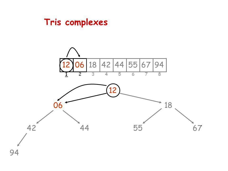 Tris complexes 12 06 44 42 94 18 55 67 2 3 4 5 6 7 8 1