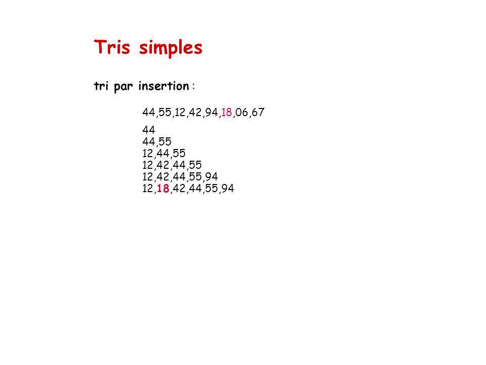 Tris simples tri par insertion : 44,55,12,42,94,18,06,67 44 44,55 12,44,55 12,42,44,55 12,42,44,55,94 12,18,42,44,55,94.