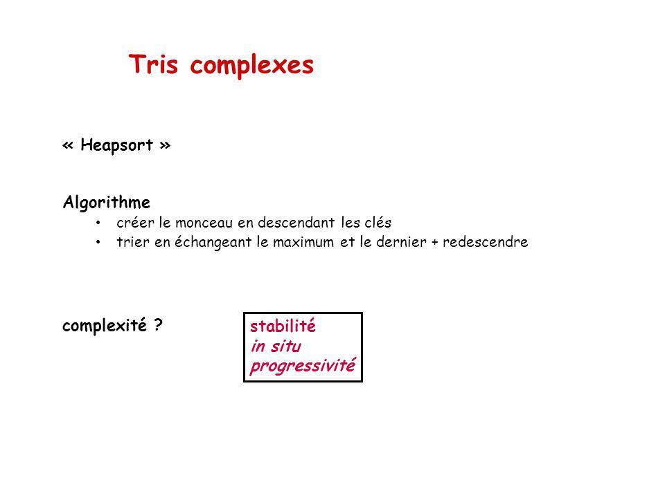 Tris complexes « Heapsort » Algorithme complexité stabilité in situ