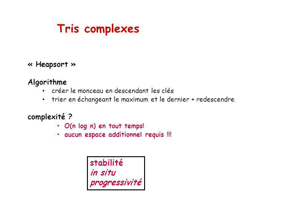 Tris complexes stabilité in situ progressivité « Heapsort » Algorithme