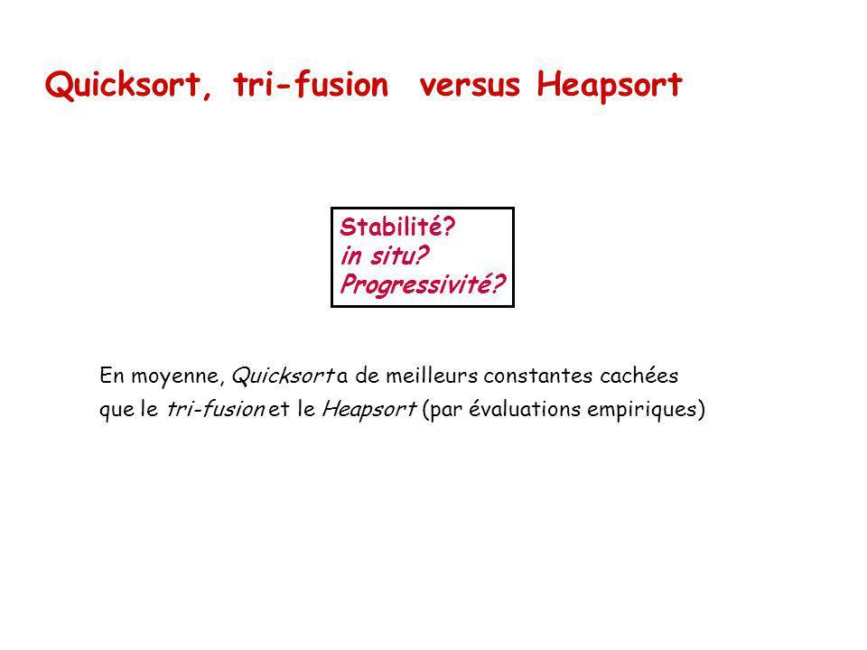 Quicksort, tri-fusion versus Heapsort