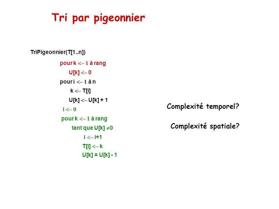 Tri par pigeonnier Complexité temporel Complexité spatiale