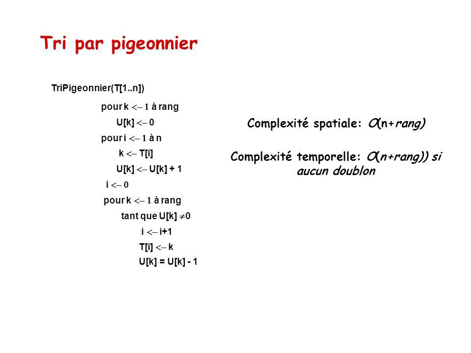 Complexité spatiale: O(n+rang) Complexité temporelle: O(n+rang)) si