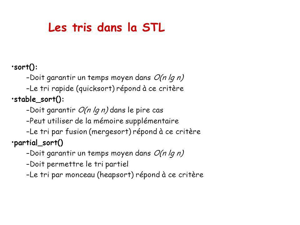 Les tris dans la STL sort():