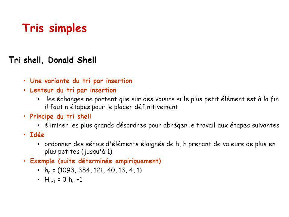 Tris simples Tri shell, Donald Shell Une variante du tri par insertion