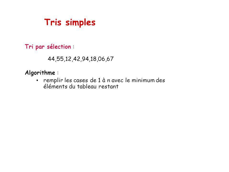 Tris simples Tri par sélection : 44,55,12,42,94,18,06,67 Algorithme :