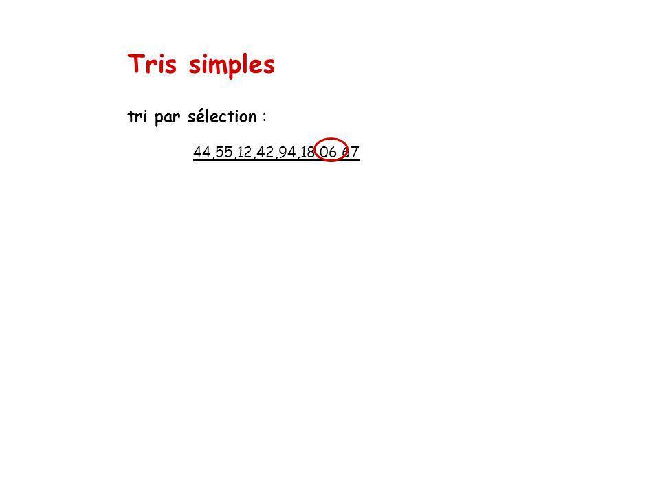 Tris simples tri par sélection : 44,55,12,42,94,18,06,67