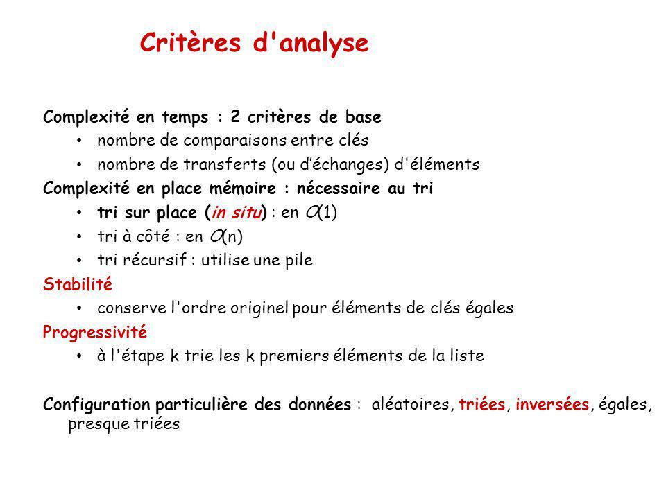 Critères d analyse Complexité en temps : 2 critères de base