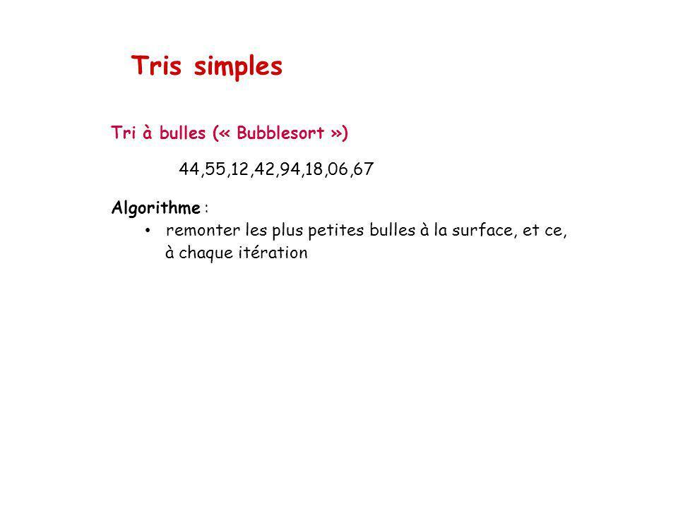 Tris simples Tri à bulles (« Bubblesort ») 44,55,12,42,94,18,06,67