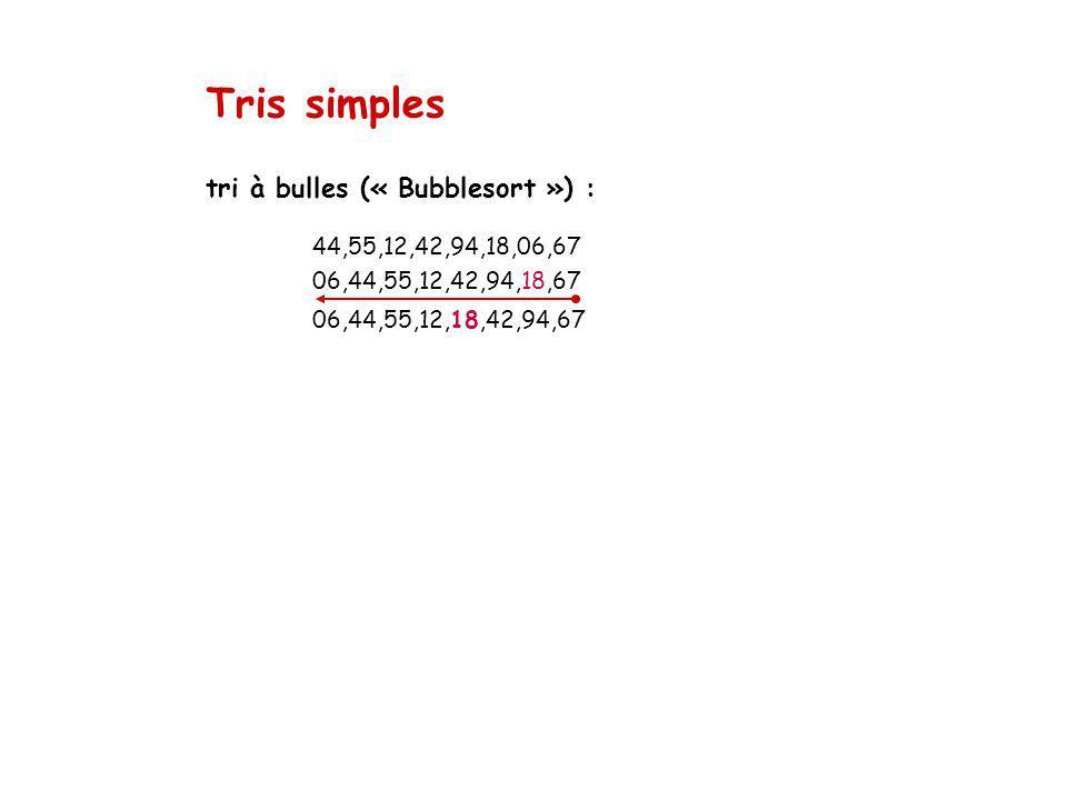 Tris simples tri à bulles (« Bubblesort ») : 44,55,12,42,94,18,06,67 06,44,55,12,42,94,18,67.