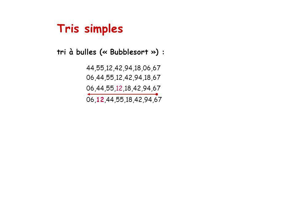 Tris simples tri à bulles (« Bubblesort ») : 44,55,12,42,94,18,06,67 06,44,55,12,42,94,18,67. 06,44,55,12,18,42,94,67.