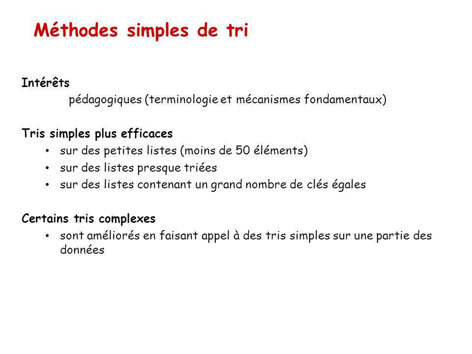 Méthodes simples de tri