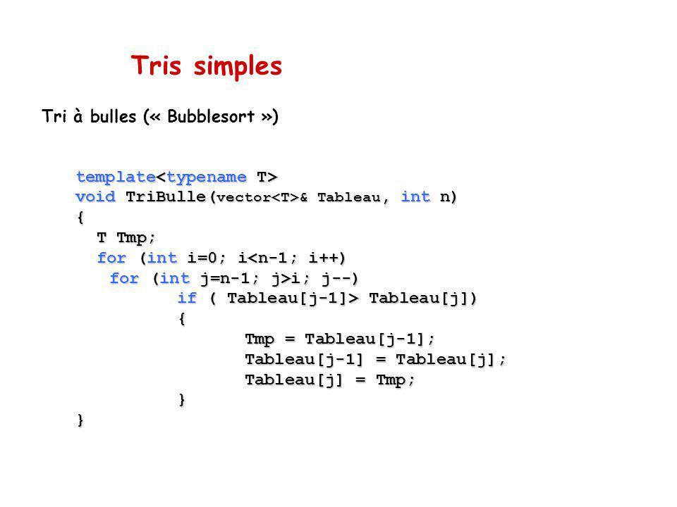 Tris simples Tri à bulles (« Bubblesort ») template<typename T>