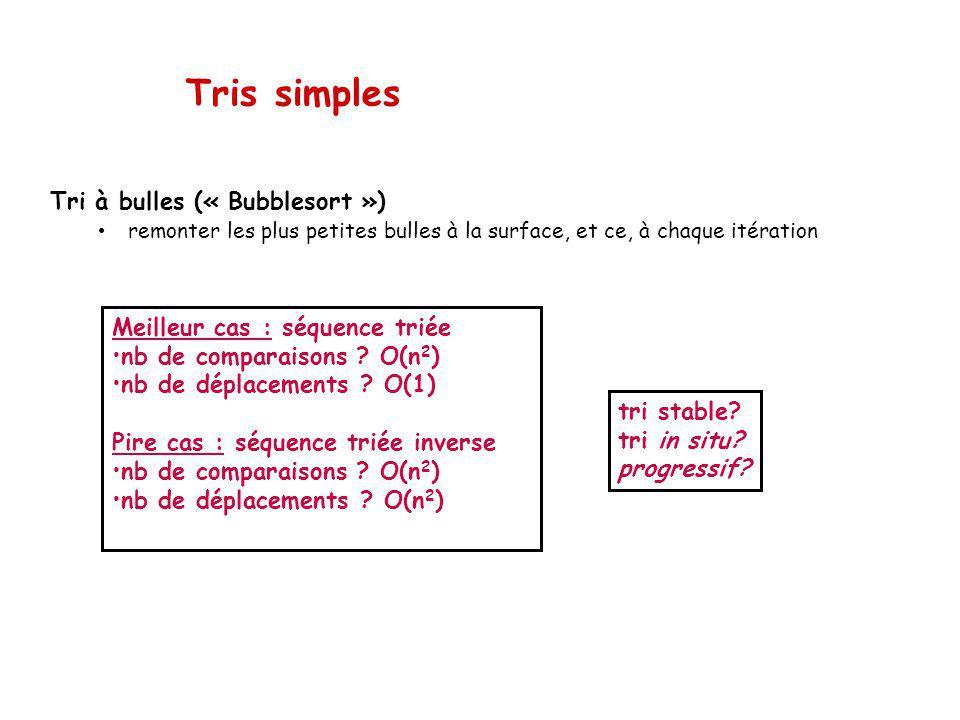 Tris simples Tri à bulles (« Bubblesort »)
