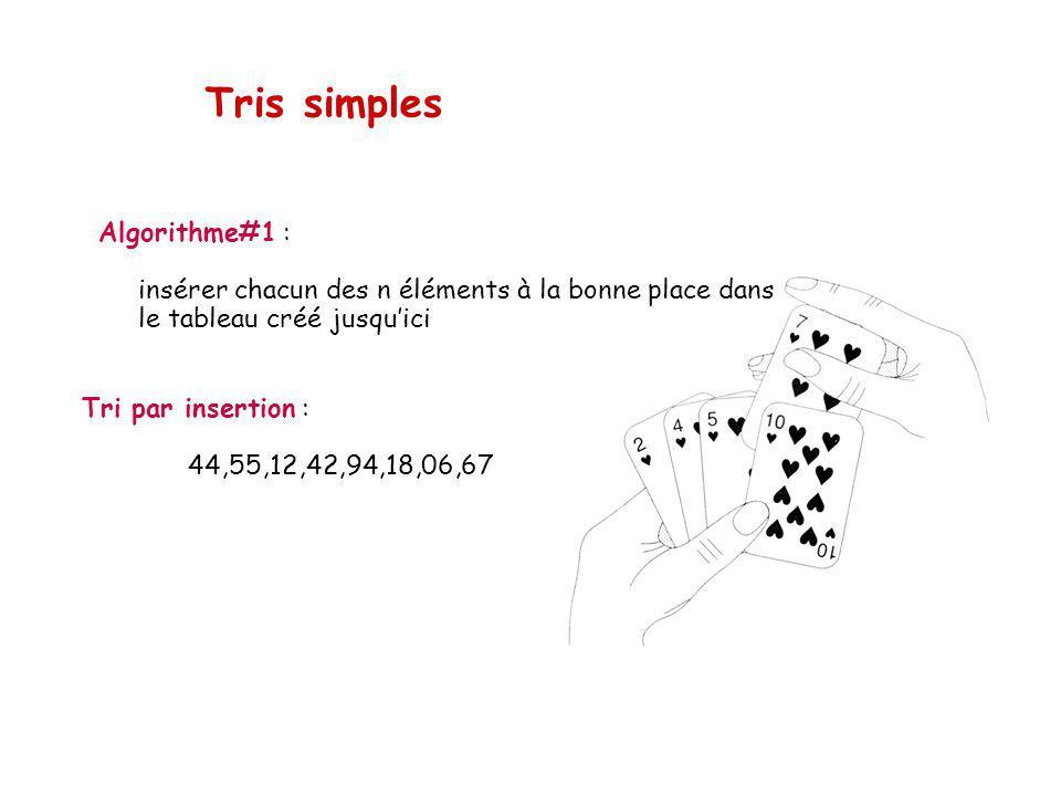 Tris simples Algorithme#1 : insérer chacun des n éléments à la bonne place dans le tableau créé jusqu'ici.