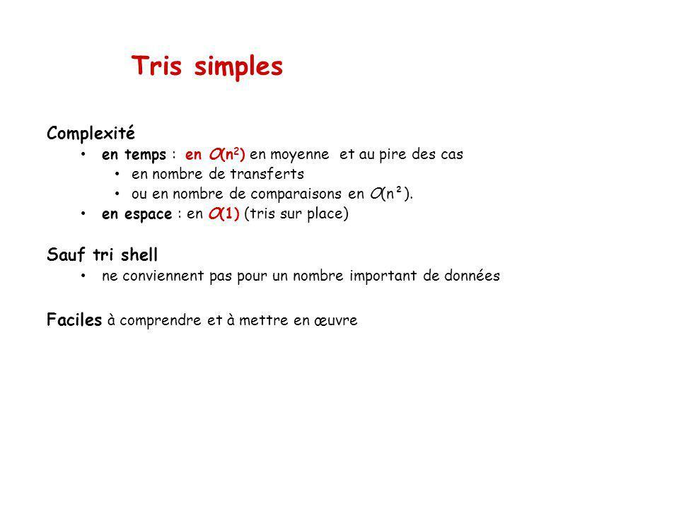 Tris simples Complexité Sauf tri shell