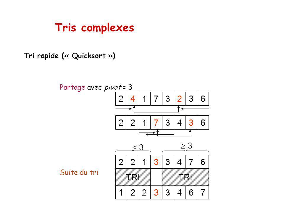 Tris complexes 3 2 4 1 7 6 TRI ³ 3 < 3 Tri rapide (« Quicksort »)