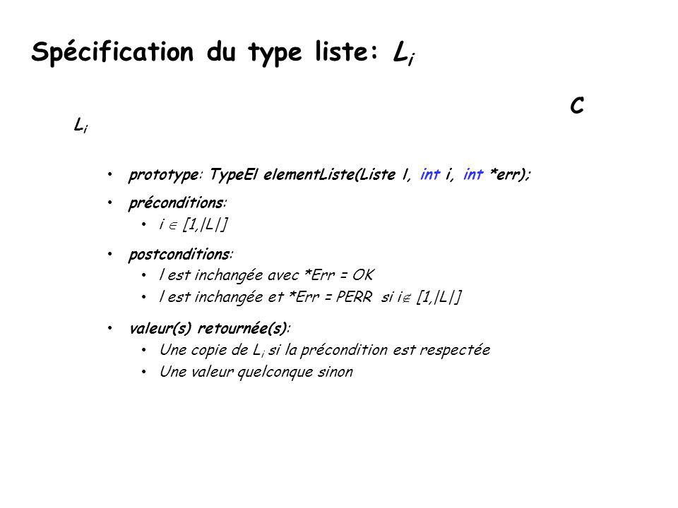 Spécification du type liste: Li
