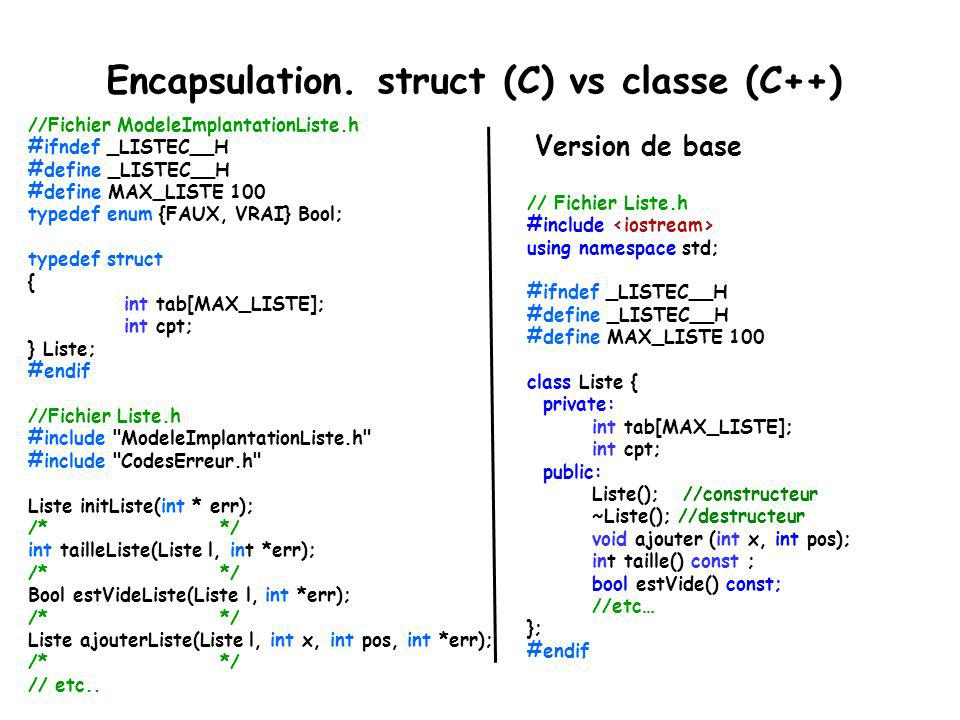 Encapsulation. struct (C) vs classe (C++)