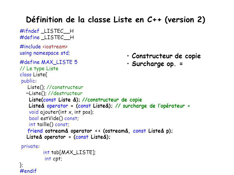 Définition de la classe Liste en C++ (version 2)
