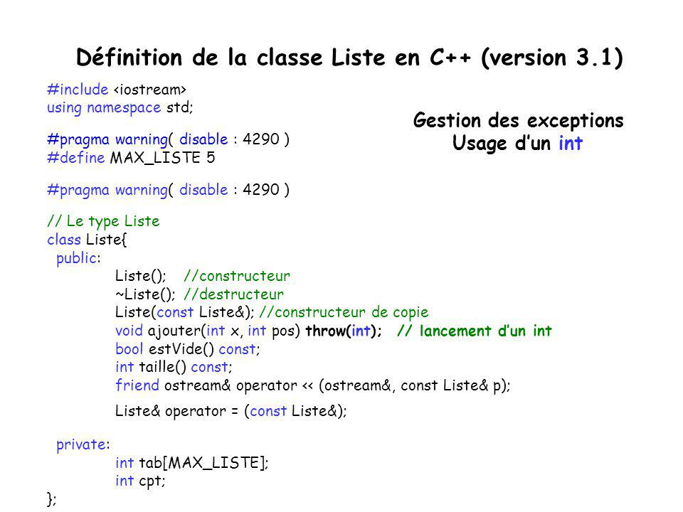 Définition de la classe Liste en C++ (version 3.1)