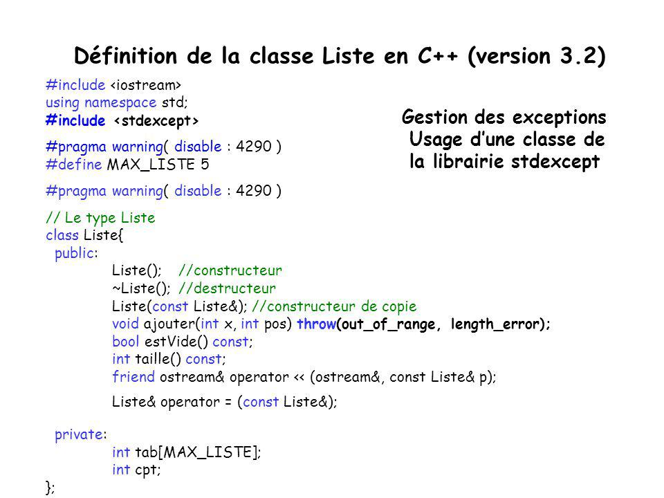 Définition de la classe Liste en C++ (version 3.2)