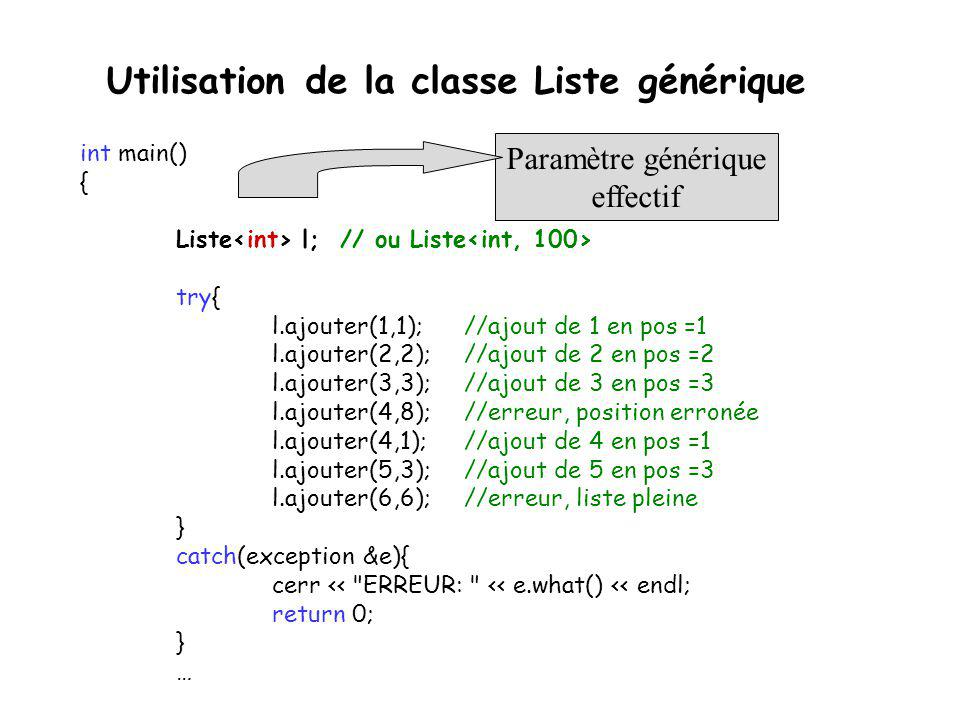Utilisation de la classe Liste générique