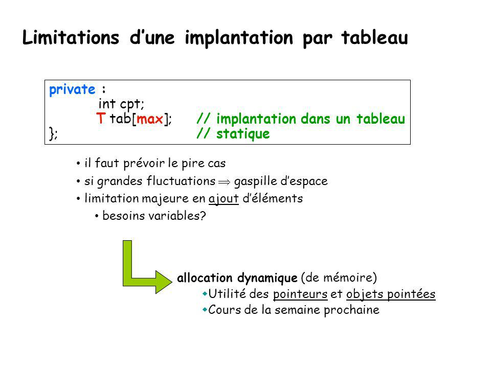 Limitations d'une implantation par tableau