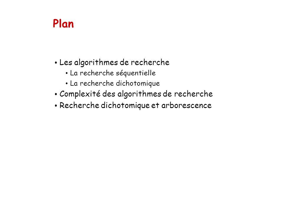 Plan Les algorithmes de recherche