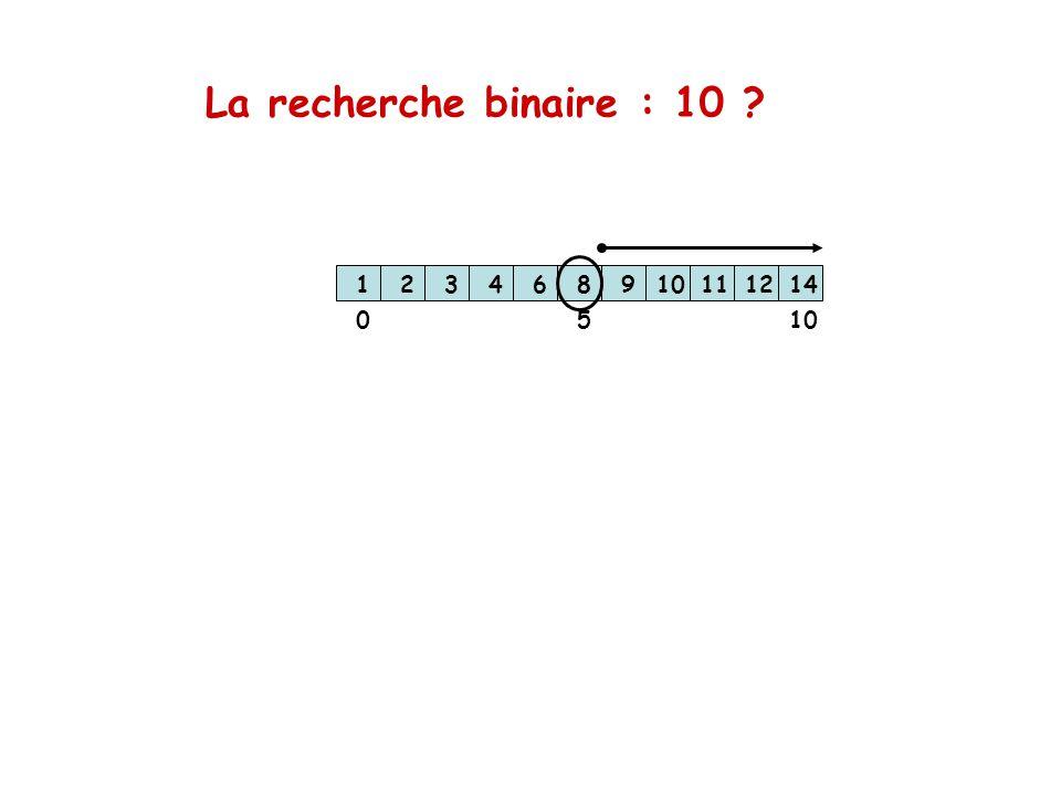 La recherche binaire : 10 1 2 3 4 6 8 9 10 11 12 14 5 10